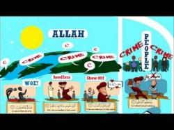 Lesson For Life – Lesson from Surah Al-Maun